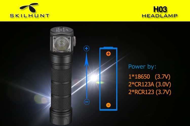 H03 LED headlamp Specis 5