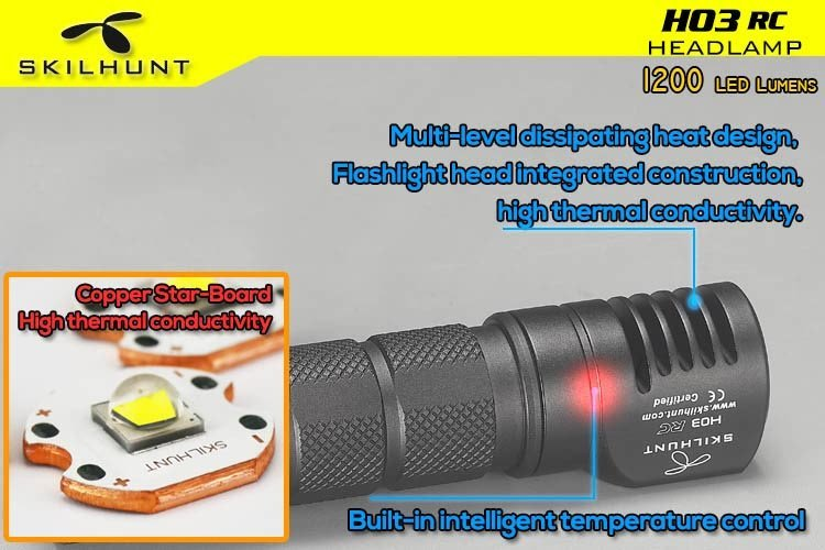 H03 RC USB magnetic rechargeable LED headlamp 15