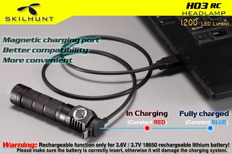 H03 RC USB magnetic rechargeable LED headlamp 5