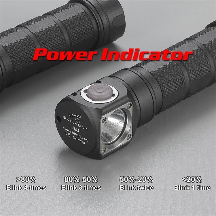 SKILHUNT H03F SE XML2 U4 1200LM 2-group Modes Magnetic Headlamp LED Flashlight